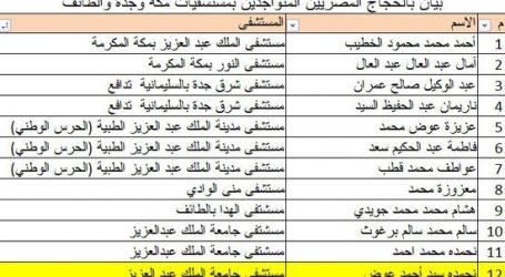 بالأسماء.. وزير الأوقاف يعلن ارتفاع حالات وفاة الحجاج بحادث منى لـ 148