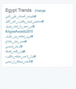 1220152392951359مليونية-الصلاة-على-النبى،-تريند،-تويتر،-ذكرى-مولد-الرسول،-المولد-النبوى-الشريف،-مولدالنبى،-اخبار-مصر-(1)