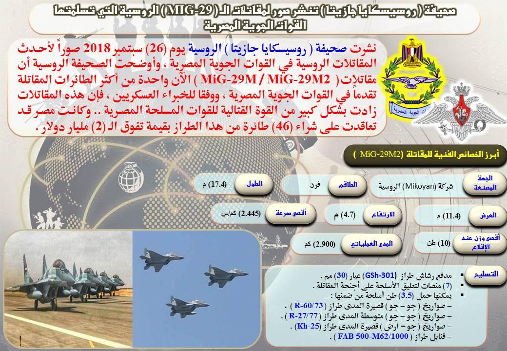 بالانفوجراف.. صور لمقاتلات الـ (MIG-29  ) الروسية التي تسلمتها القوات الجوية المصرية
