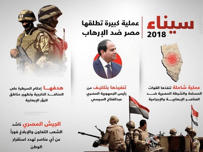 """مرصد الإفتاء المصري: العملية """"سيناء 2018"""" تبتر أذرع الإرهاب الإعلامية"""