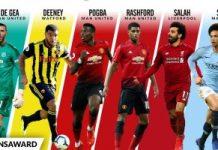 محمد صلاح تفوق عل نجوم الدوري الانجليزي وحصد جائزة لاعب الشهر