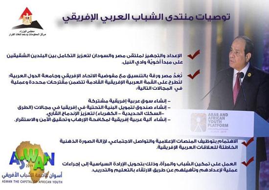 """بالإنفوجراف.. """"معلومات الوزراء"""" ينشر توصيات ملتقى الشباب العربى الأفريقى"""