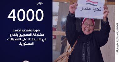 الهجرة توثق مشاركة المصريين بالخارج فى الاستفتاء بـ4 آلاف صورة وفيديو