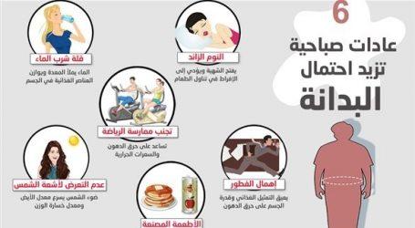 بالإنفوجراف… 6 عادات صباحية تزيد احتمال البدانة
