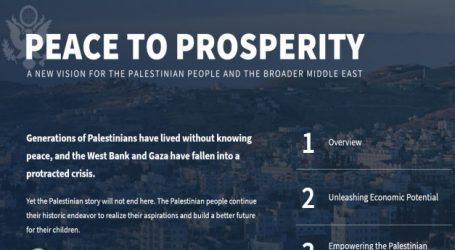 الجانب الاقتصادي من خطة السلام الأمريكية المعروفة إعلامياً بـ ( صفقة القرن )