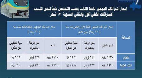 البرلمان : زيادة أسعار تذاكر المترو أمر طبيعي