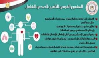 بعد تطبيق التأمين الصحى الشامل ببورسعيد …..إجراء 32 جراحة قلب و3 آلاف فحص رنين مغناطيسى