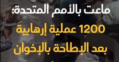 ماعت بالأمم المتحدة: 1200 عملية إرهابية بعد الإطاحة بالإخوان و2574 شهيد