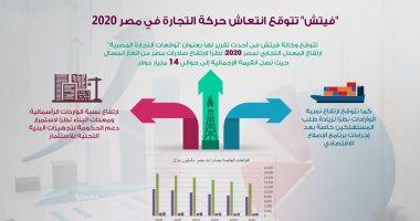 إنفوجراف.. وكالة فيتش تتوقع انتعاش حركة التجارة فى مصر 2020
