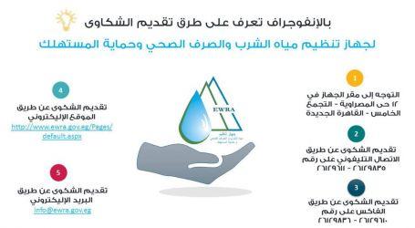إنفوجراف.. طرق تقديم الشكاوى والتواصل مع جهاز تنظيم مياه الشرب