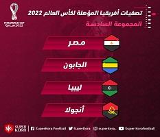 مجموعة منتخب مصر بتصفيات كأس العالم 2022