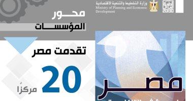 """تقدم مصر فى 14 مؤشرًا بمحور المؤسسات لترتقى 20 مركزًا بـ""""التنافسية العالمية"""""""