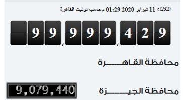 بعد قليل.. عدد سكان مصر يسجل 100 مليون نسمة