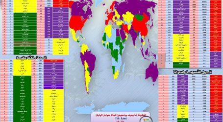 الحدث الان يقدم متابعة آخر مُستجدات انتشار ( فيروس كورونا ) في ( مصر / الصين/ مختلف دول العالم )