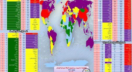 متابعة آخر مُستجدات انتشار ( فيروس كورونا ) في ( مصر / الصين/ مختلف دول العالم )