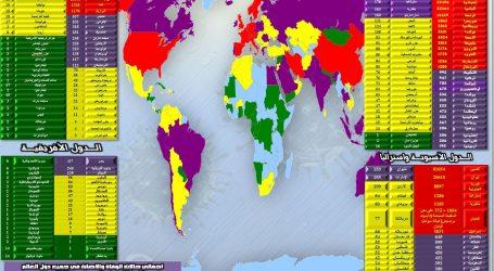""""""" الحدث الآن"""" يقدم : متابعة آخر مُستجدات انتشار ( فيروس كورونا ) في ( الصين / مختلف دول العالم )"""