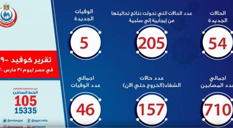بيان وزارة الصحة حول عدد الوفيات وإجمالي الإصابات بفيروس كورونا حتي يوم 31 مارس