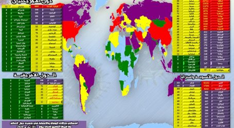 الحدث الآن يقدم متابعة حصرية لآخر مُستجدات انتشار ( فيروس كورونا ) في مختلف دول العالم