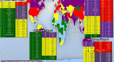 الحدث الآن يقدم : متابعة آخر مُستجدات انتشار فيروس كورونا في الصين و مختلف دول العالم