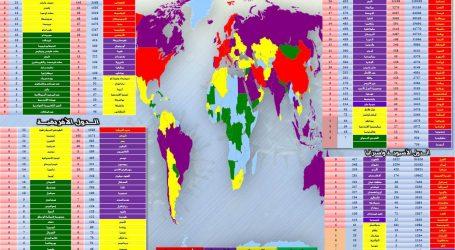 الحدث الان تقدم متابعة لآخر مُستجدات انتشار ( فيروس كورونا ) في ( الصين / مختلف دول العالم )