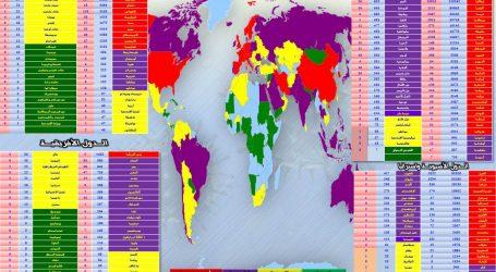 الحدث الان يقدم متابعة آخر مُستجدات انتشار ( فيروس كورونا ) في ( الصين / مختلف دول العالم )