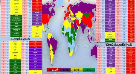الحدث الان يقدم متابعة لآخر مُستجدات انتشار ( فيروس كورونا ) في مختلف دول العالم