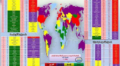متابعة آخر مُستجدات انتشار ( فيروس كورونا ) في ( الصين / مختلف دول العالم )