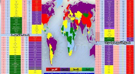 """"""" الحدث الآن """" يقدم : متابعة آخر مُستجدات انتشار فيروس كورونا في الصين و مختلف دول العالم"""