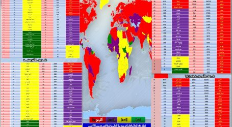 """"""" الحدث الآن """"  يقدم .. متابعة آخر مُستجدات انتشار فيروس كورونا في مختلف دول العالم"""