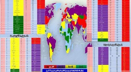""""""" الحدث الآن """" يقدم : متابعة آخر مُستجدات انتشار فيروس كورونا في مختلف دول العالم"""