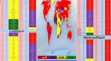 متابعة آخر مُستجدات انتشار فيروس (كورونا ) في مختلف دول العالم