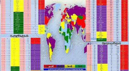 متابعة آخر مُستجدات انتشار (فيروس كورونا) في مختلف دول العالم