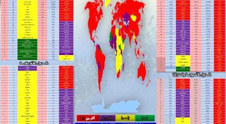متابعة آخر مُستجدات انتشار ( فيروس كورونا ) في مختلف دول العالم