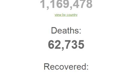 ارتفاع عدد حالات الشفاء من فيروس كورونا حول العالم إلى أكثر من  241 ألف حالة