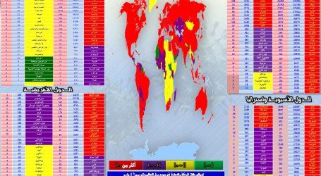 الحدث الآن يقدم.. متابعة آخر مُستجدات انتشار فيروس ( كورونا ) في مختلف دول العالم