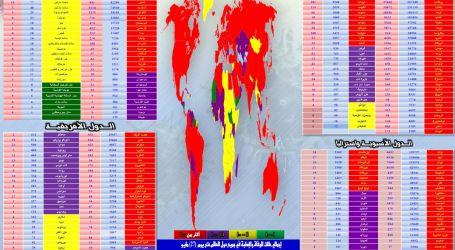 متابعة آخر مُستجدات انتشار فيروس ( كورونا ) في مختلف دول العالم