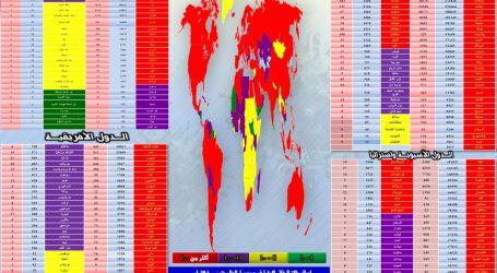 الحدث الان يقدم متابعة لآخر مُستجدات انتشار فيروس ( كورونا ) في مختلف دول العالم