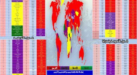 الحدث الآن يقدم  آخر مُستجدات انتشار فيروس ( كورونا ) في مصر و دول العالم
