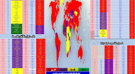الحدث الآن يقدم.. متابعة آخر مستجدات انتشار فيروس ( كورونا ) في مختلف دول العالم
