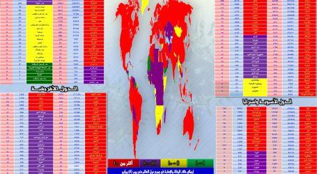 آخر مُستجدات انتشار فيروس ( كورونا ) في مختلف دول العالم