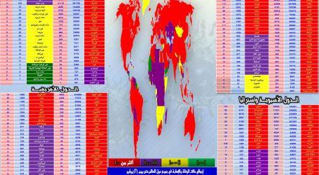 آخر مُستجدات انتشار فيروس كورونا في مصر ومختلف دول العالم (تقرير/إنفوجراف)