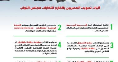 آليات تصويت الناخبين خارج مصر