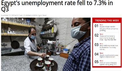 ميدل إيست مونيتور :انخفض معدل البطالة في مصر إلى (7.3٪) في الربع الثالث
