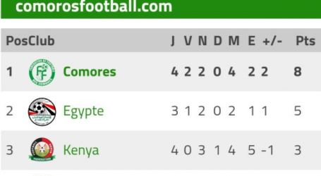 ترتيب مجموعة مصر بتصفيات أمم أفريقيا 2021 بعد فوز جزر القمر على كينيا