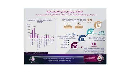 إنفوجراف… مصر توقع اتفاقيات بقيمة 9.9 مليار دولار في عام 2020