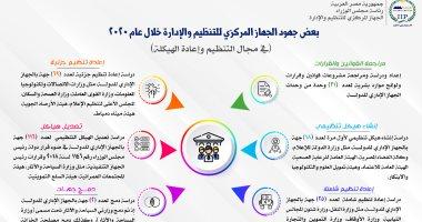 الحكومة: انتهاء تدريب 19ألف و568 موظفا من المرشحين للانتقال للعاصمة الإدارية
