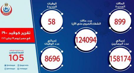 الصحة : 899 إصابة جديدة بفيروس كورونا و58 وفاة وخروج 603 متعافين