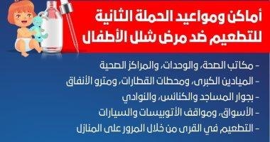 مواعيد وأماكن التطعيم ضد شلل الأطفال للمصريين والأجانب